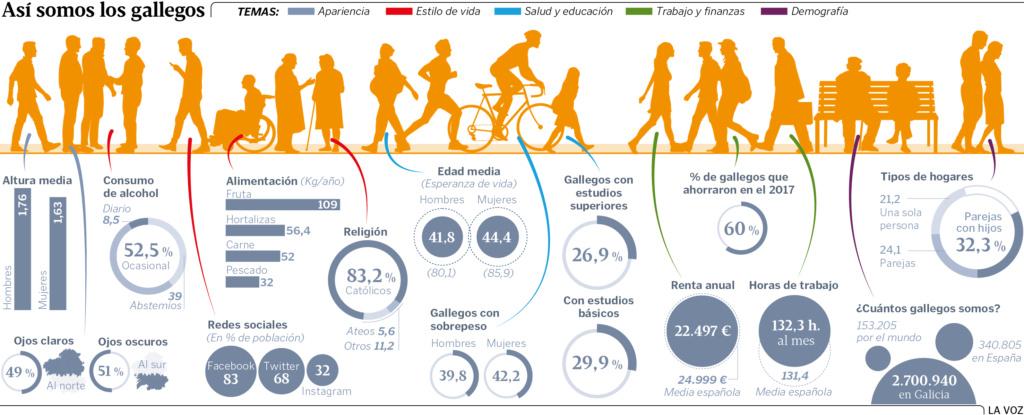 Galiza, demografía: Despoblamiento rural, más de 200.000 casas deshabitadas. - Página 3 Asc38310