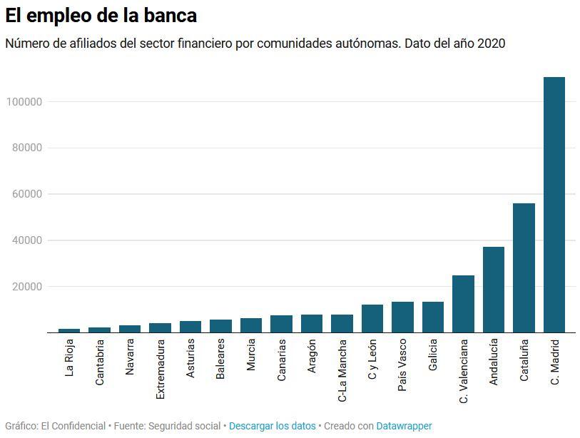 Negocio de la banca en España. El gobierno avala a la banca privada por otros 100.000 millones. Cooperación sindical.  - Página 12 Banca_12