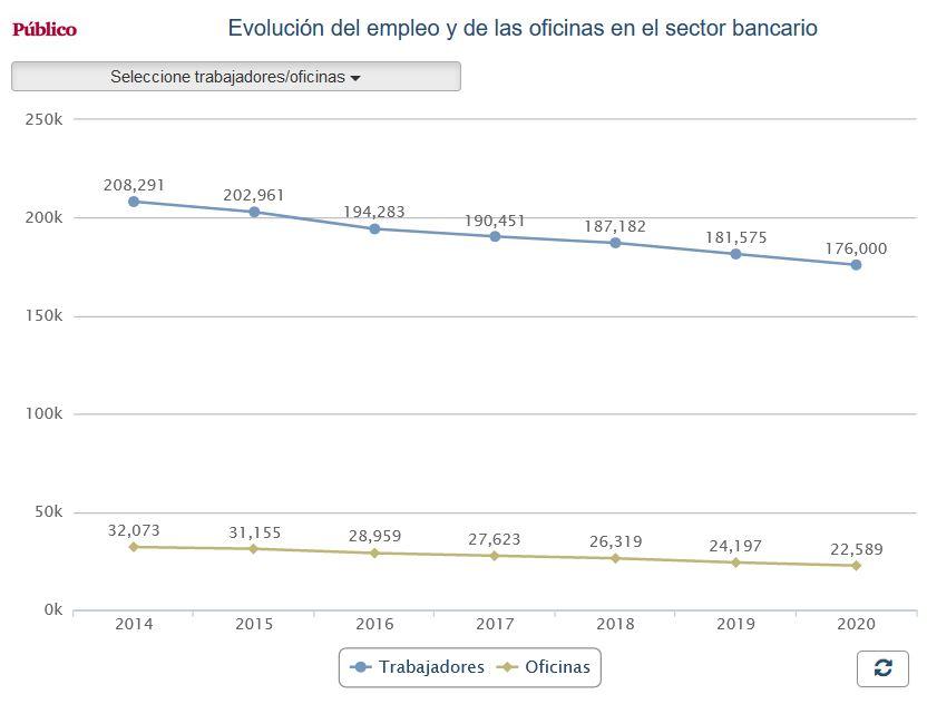 Negocio de la banca en España. El gobierno avala a la banca privada por otros 100.000 millones. Cooperación sindical.  - Página 12 Banca_14