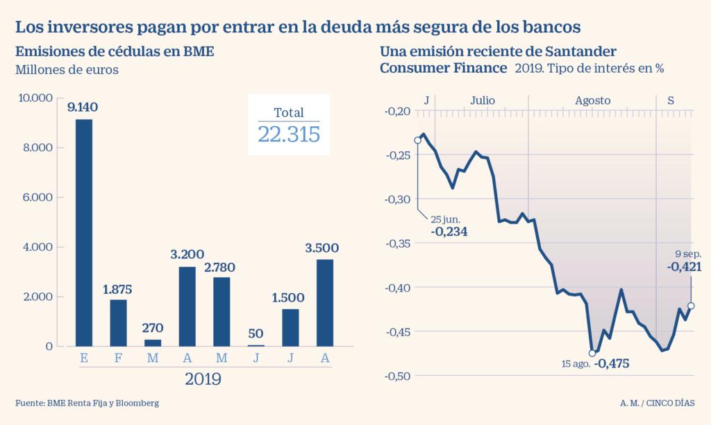Negocio de la banca en España. El gobierno avala a la banca privada por otros 100.000 millones. Cooperación sindical.  - Página 10 Be9f6f10