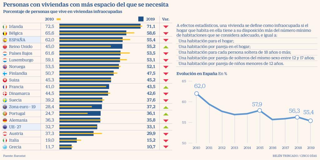 Realidades de la vivienda en el capitalismo español. Luchas contra los desahucios de viviendas. Inversiones y mercado inmobiliario - Página 27 Bf716910