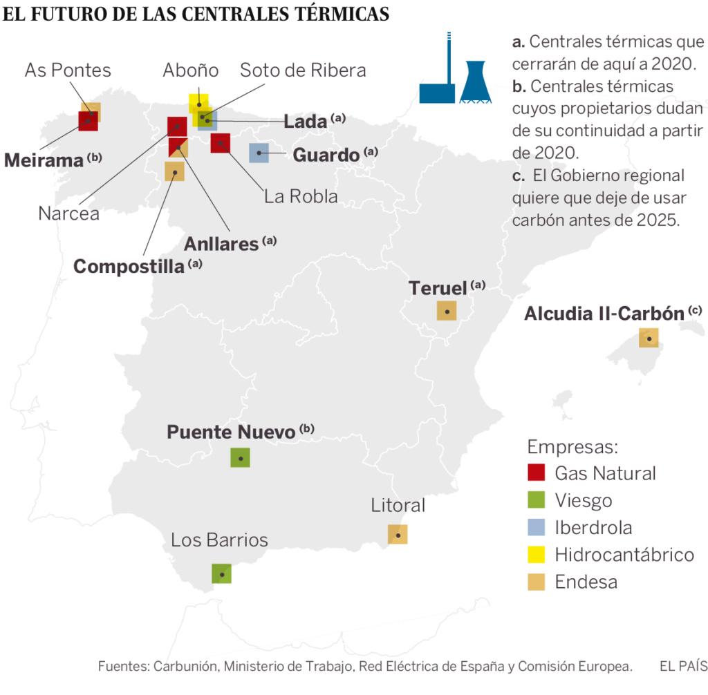 Energía en España. - Página 3 Carbon10