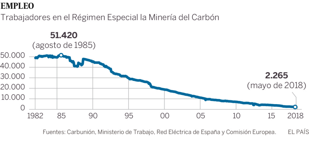 Energía en España. - Página 3 Carbon12