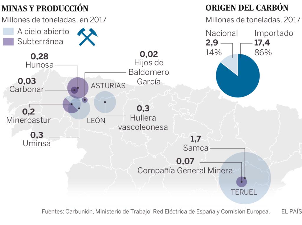 Energía en España. - Página 3 Carbon13