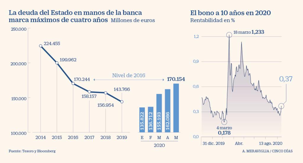 Deuda con patria y patria con deuda. España debe más que nunca. - Página 4 Cb350310