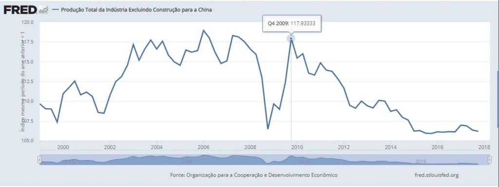 Crítica de la economía. - Página 2 China-10