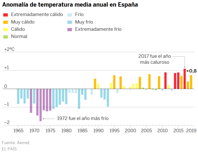 Clima, cambio climático antropogénico... capitalista. - Página 22 Clima_10