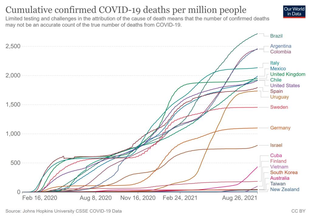 """""""Los días de la fiebre. Corea del Sur, el país que desafió al virus"""". [Pandemia Covid-19 originada por el coronavirus SARS-CoV-2] Corona10"""