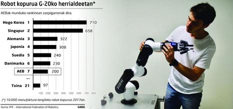 Automatizacion industrial y en otros sectores económicos. - Página 3 Ek_04210