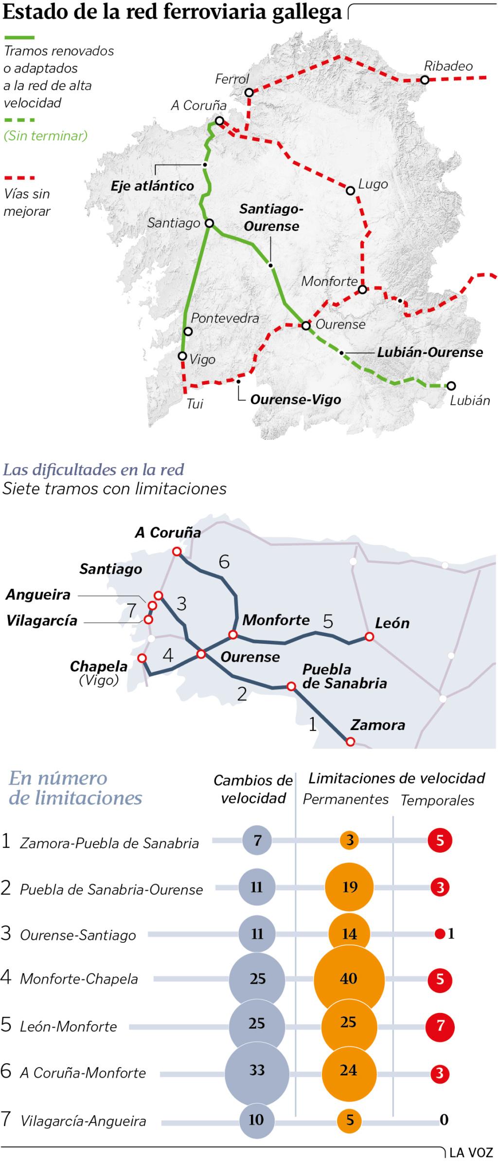 Transportes: Ferrocarril en España, alta velocidad, convencional. - Página 7 Ge3p2g10