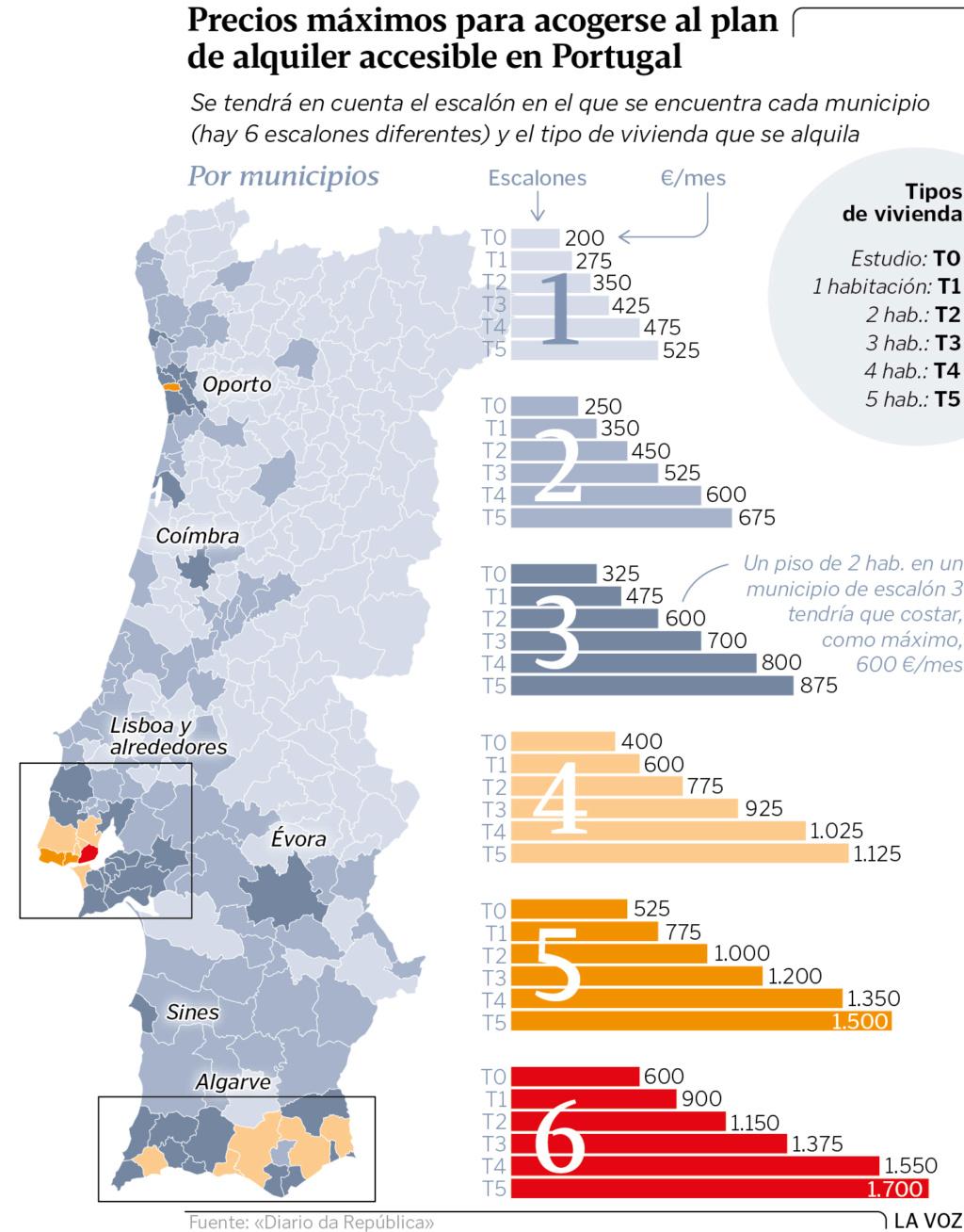 Portugal: Vientos de ajuste... de cuenta$. Lucha de clases. - Página 6 Gg7p2110