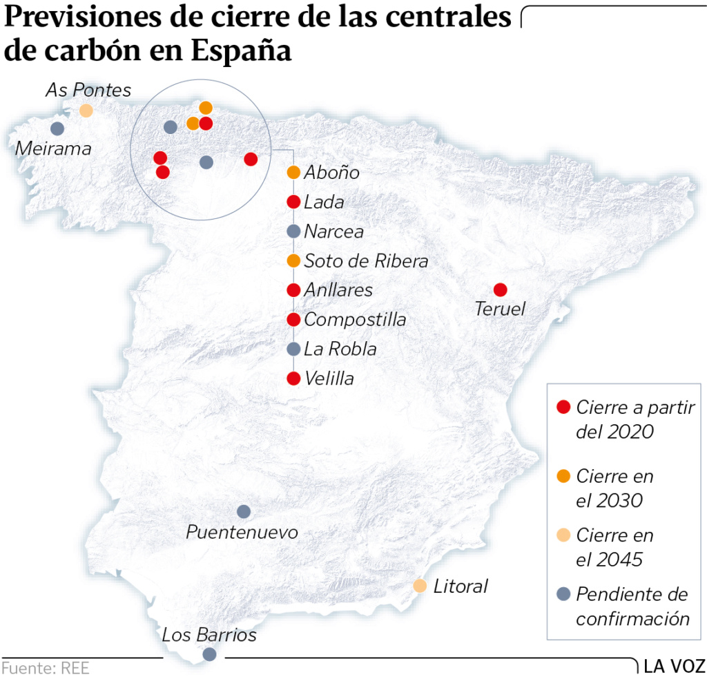 Energía en España. - Página 3 Gj18p210