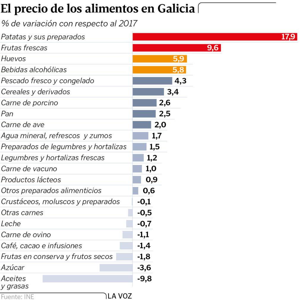 Galiza: Centenares de miles de personas empobrecidas. Precarización. Gn15p310