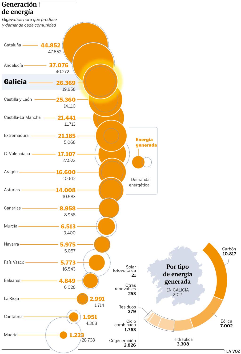 Energía en España. - Página 3 Go21p310
