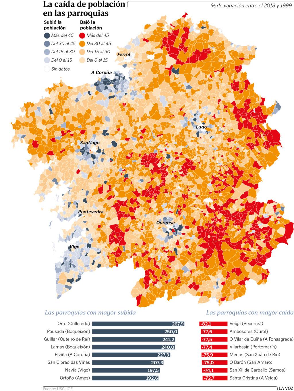 Galiza, demografía: Despoblamiento rural, más de 200.000 casas deshabitadas. - Página 4 Gy5p8g10