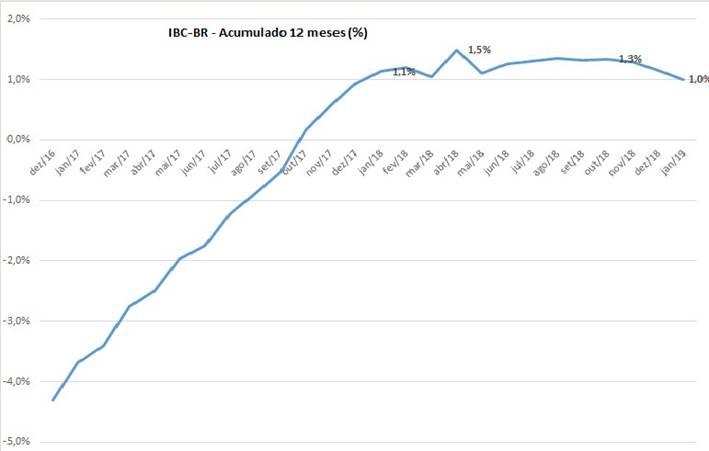 Brasil, crecimiento económico capitalista y luchas de clases. - Página 12 Image011