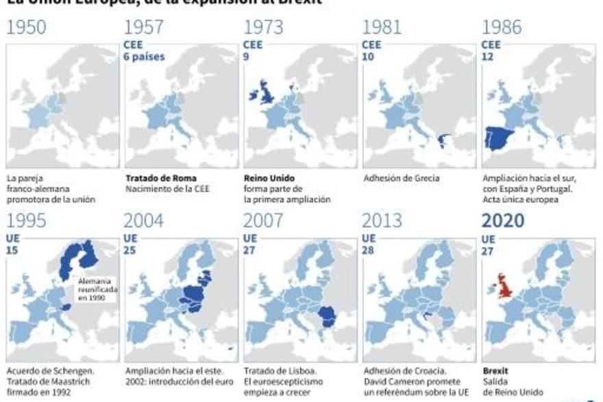 Unión Europea: Evolución y conflictos [mapa, infografía] - Página 10 Image_13
