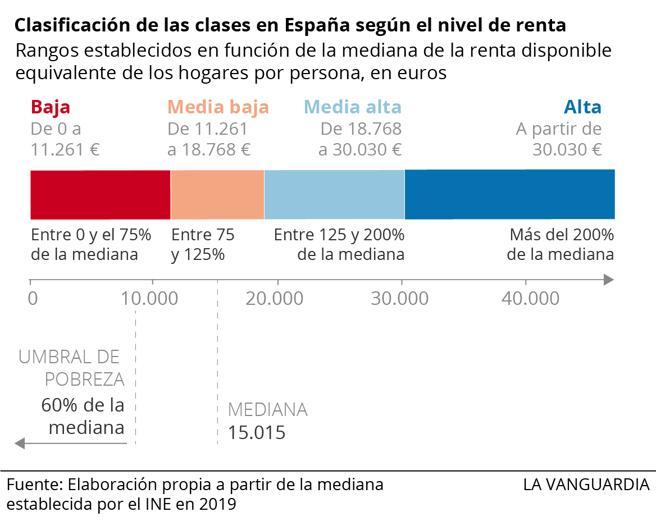 España, paraíso capitalista. Las condiciones de la lucha de clases y ... - Página 13 Img_la10