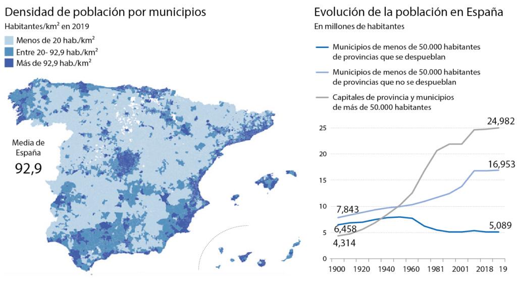 Demografía. España: fecundidad, nupcialidad, natalidad, esperanza media de vida.  - Página 3 Mapa-e12