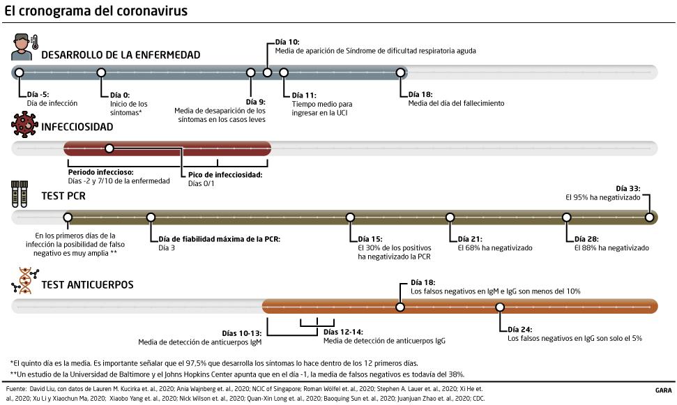 Virus y acciones sociales. Virus SARS-CoV-2 de la Covid 19. [1] - Página 35 Naiz_c10
