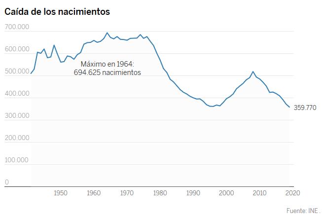 Demografía. España: fecundidad, nupcialidad, natalidad, esperanza media de vida.  - Página 3 Natali10