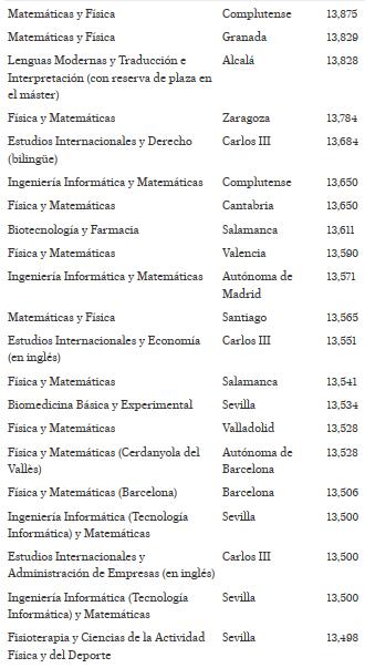 Aún hay clases en la Universidad en España. - Página 5 Notas10