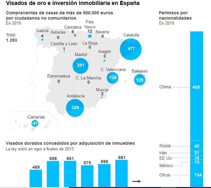 España: deportaciones, discriminaciones, redadas,  explotaciones... contra inmigrantes. - Página 5 Oro10