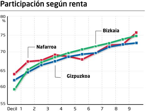 Euskal Herria: Reestructuración de la explotación... - Página 11 Partic10