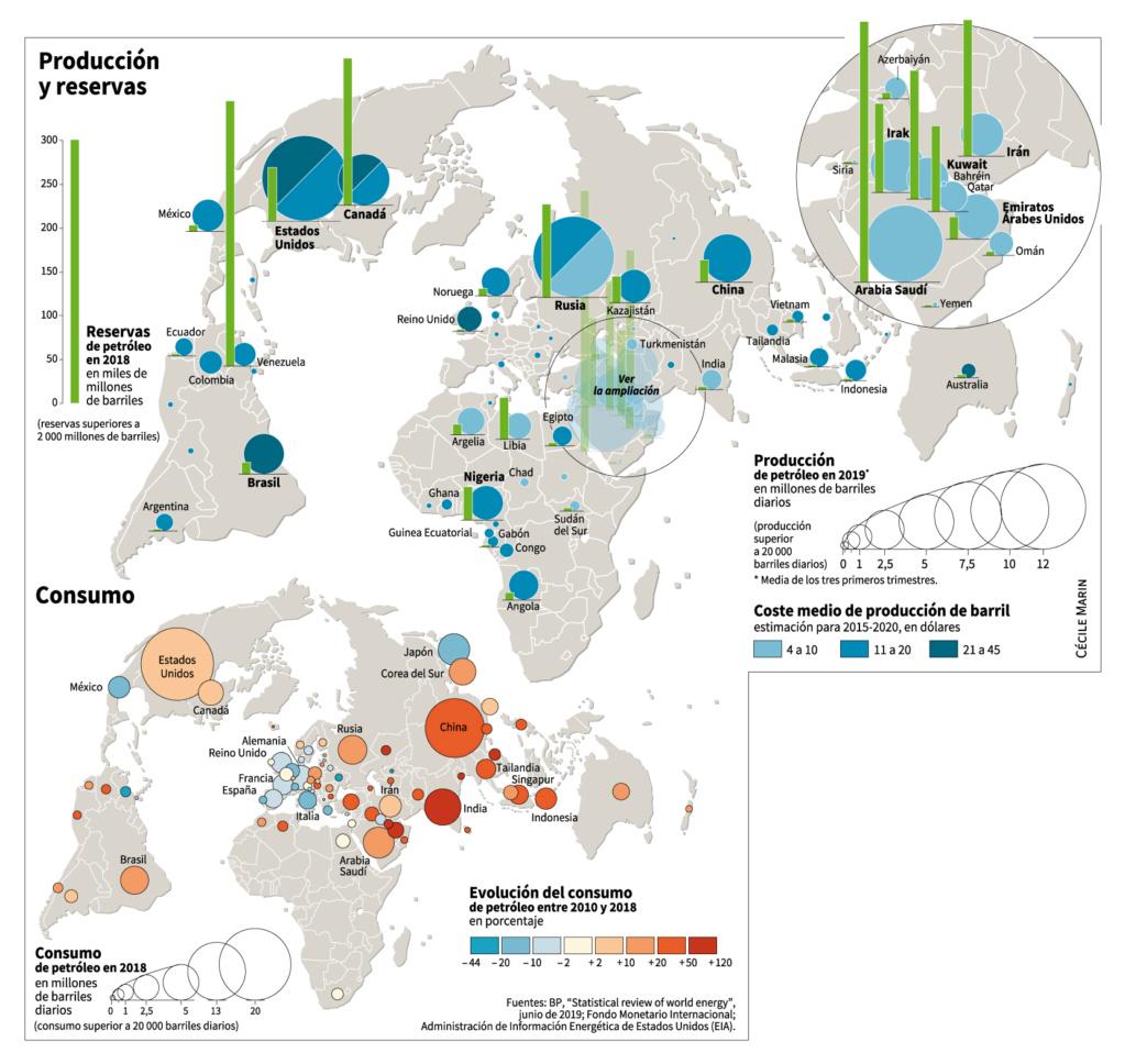 Energía. Producción, distribución. Cénit del petróleo, peak oil, fuentes, contradicciones, consecuencias. - Página 17 Petrol10