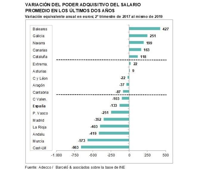 España, paraíso capitalista. Las condiciones de la lucha de clases y ... - Página 9 Poder-10