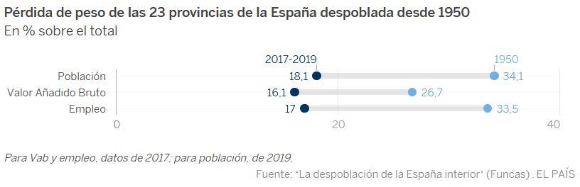 Demografía. España: fecundidad, nupcialidad, natalidad, esperanza media de vida.  - Página 3 Pzordi10