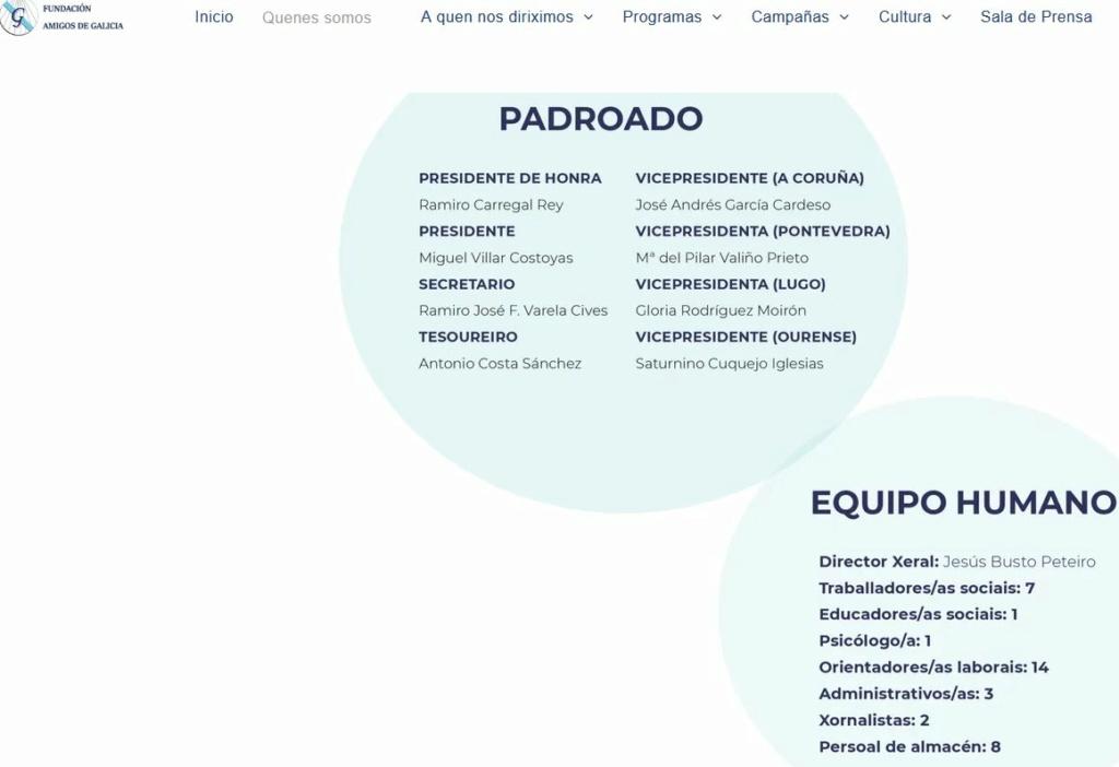 Galicia: Hallan desnutridas a dos mujeres tras varios días encerradas en su casa. // 176 toneladas de alimentos destinados a personas desfavorecidas decomisados por la Guardia Civil. Quen10