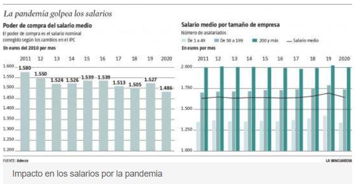España, paraíso capitalista. Las condiciones de la lucha de clases y ... - Página 15 Salari12