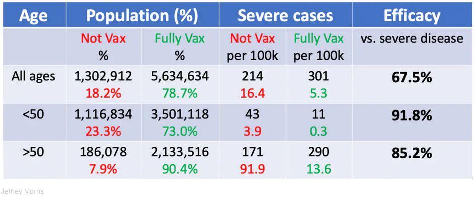 Adioscorona. Web sobre SARS-CoV-2 y pandemia Covid-19 en 11 idiomas. Tabla10