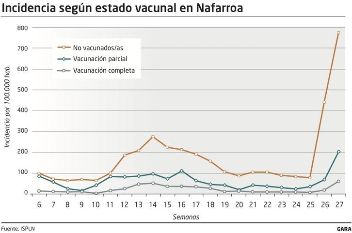 Adioscorona. Web sobre SARS-CoV-2 y pandemia Covid-19 en 11 idiomas. Vacuna13