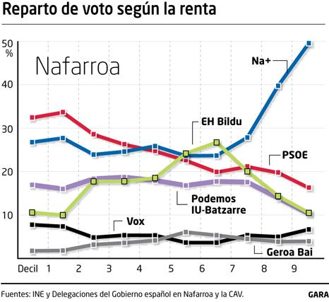 Euskal Herria: Reestructuración de la explotación... - Página 11 Votos_12