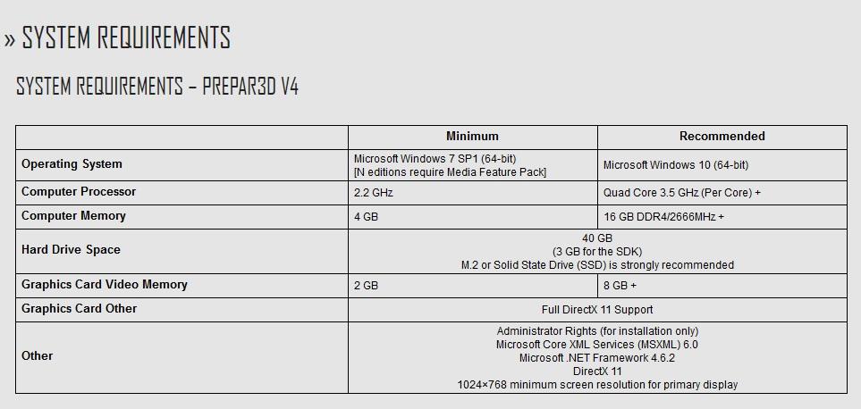 Prepar3Dv4 x64 - Amanhã provável lançamento. - Página 5 P3dv410