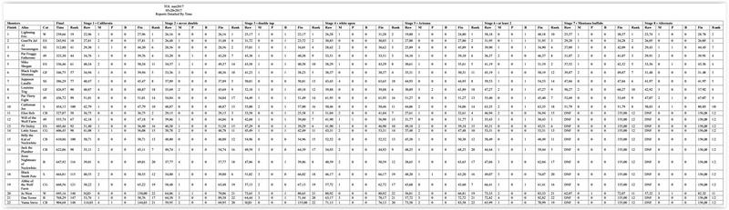 Concours CAS à San Leonardo's Creek (TOL) - Page 2 Cas_re15