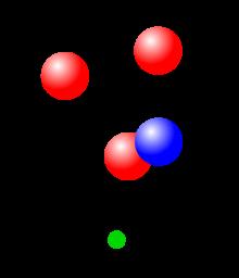 Despre semnificatia masei particulelor. - Pagina 4 220px-10