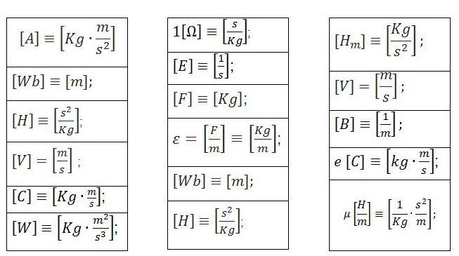 Despre semnificatia masei particulelor. - Pagina 6 Echiva10