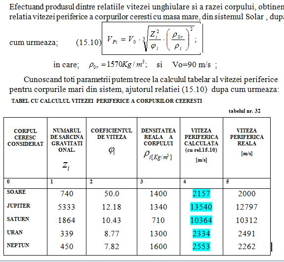 Momentul cinetic al unei cărămizi - Pagina 2 Tabel_10