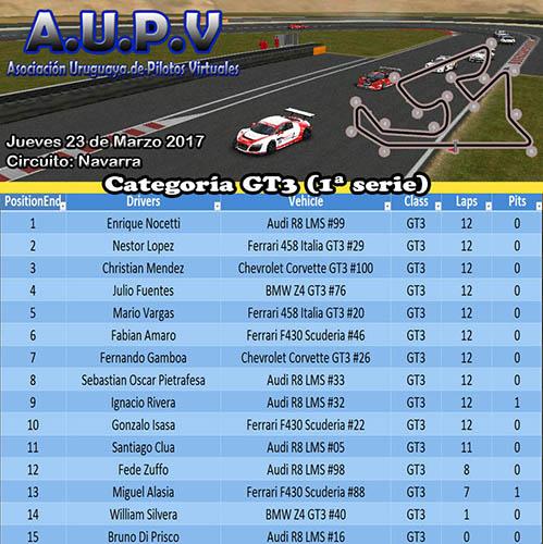 Resultados fecha 2 Navarra - Series 1 y 2 G6izbi12