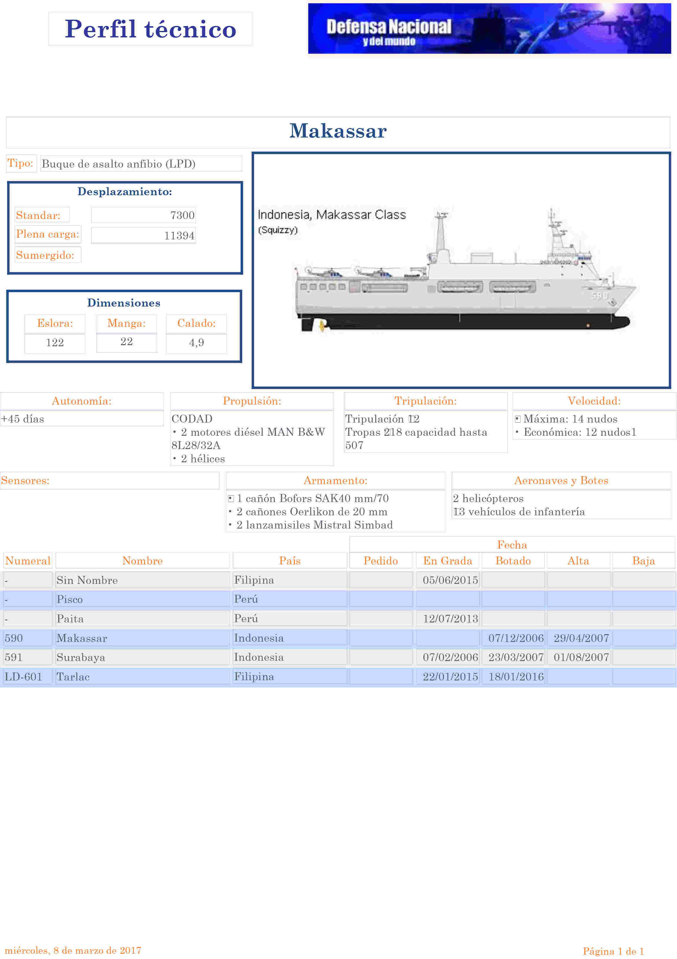 Astillero Río Santiago y Daewoo proponen construir un buque multipropósito para la Armada - Página 2 Clases10