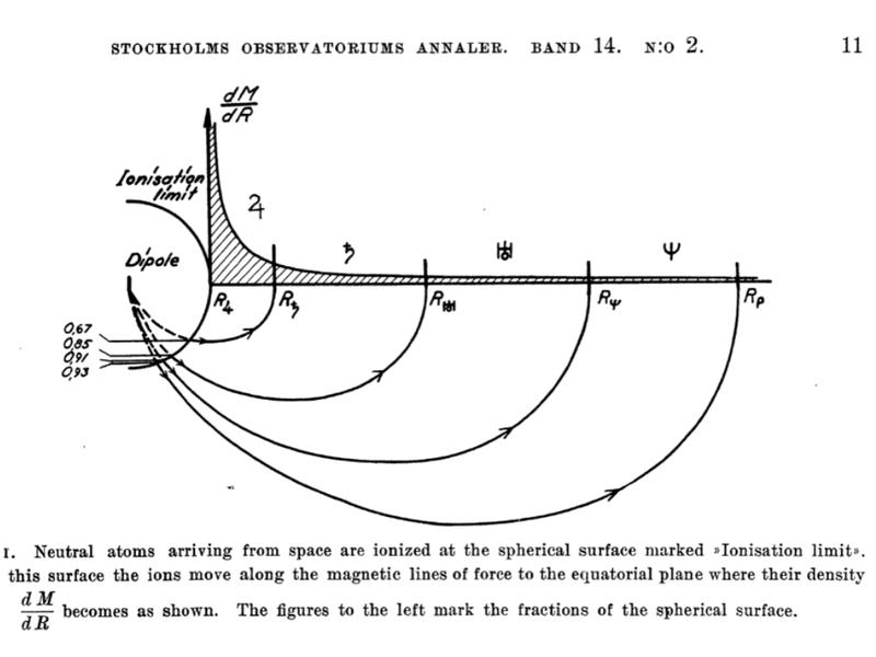 Curba de creştere a sistemelor vii Image38