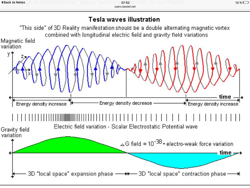 Tesla, omul- munca,  geniu, rezultate - Pagina 9 Image63