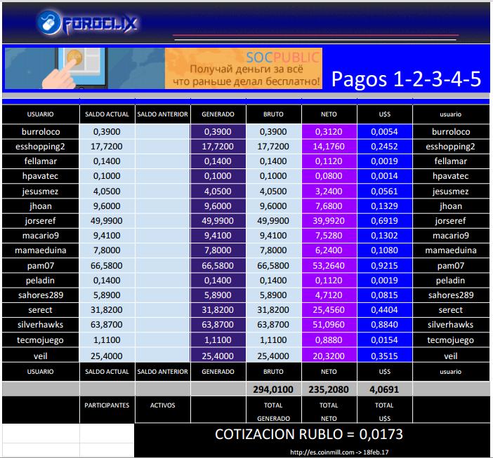 [PAGANDO] SOCPUBLIC - Standard - Refback 80% - Mínimo 2 Rublos - Rec. Pago 11 - Página 4 1-5soc10