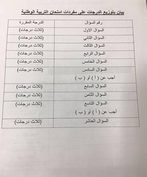 مواصفات الورقة الإمتحانية بتوزيع الدرجات لكل مواد الثانوية العامة 2017 19060010
