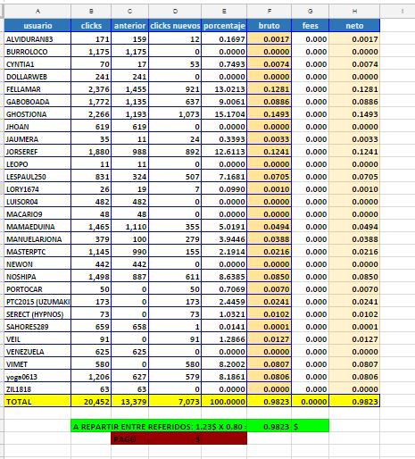 [PAGANDO] BTCVIC - PTC - Refback 80% - Rec. pago 6 - Página 4 Screen93
