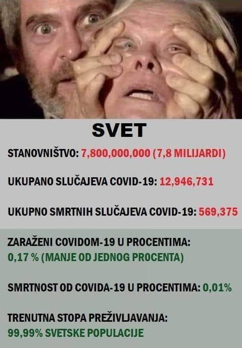 "MEDIJSKE MANIPULACIJE-KORONA KOVID ""VIRUS""! Covid12"