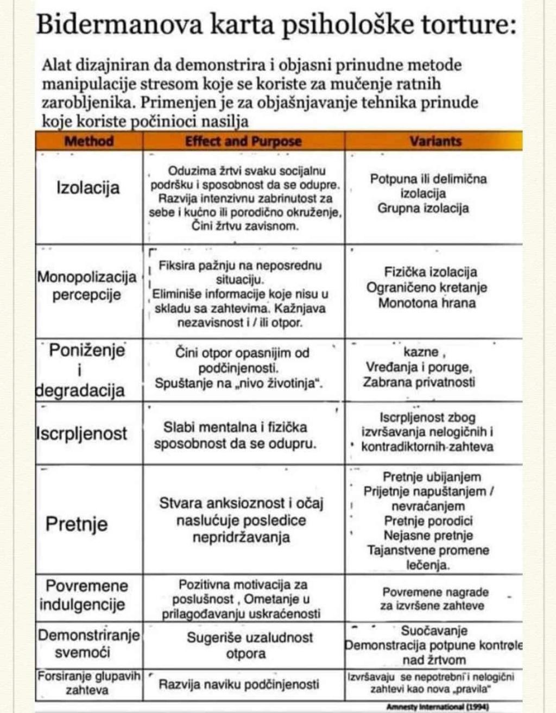 LJUDSKA SVIJEST I RAZINE IDENTIFIKACIJE - Page 2 Karta11